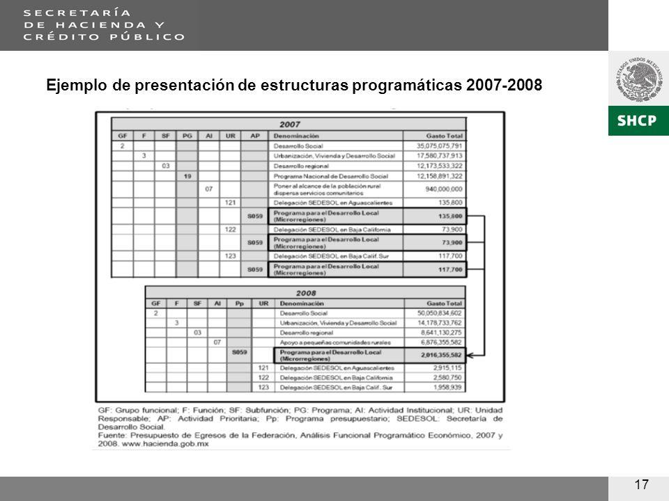17 Ejemplo de presentación de estructuras programáticas 2007-2008