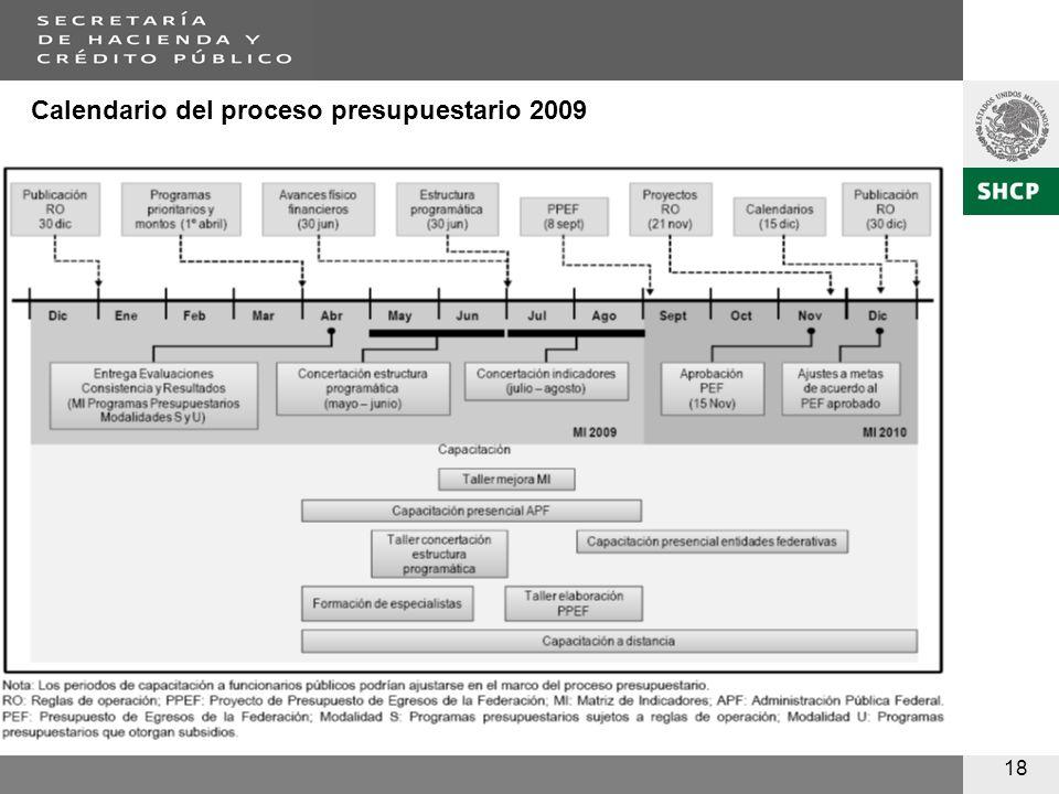 18 Calendario del proceso presupuestario 2009