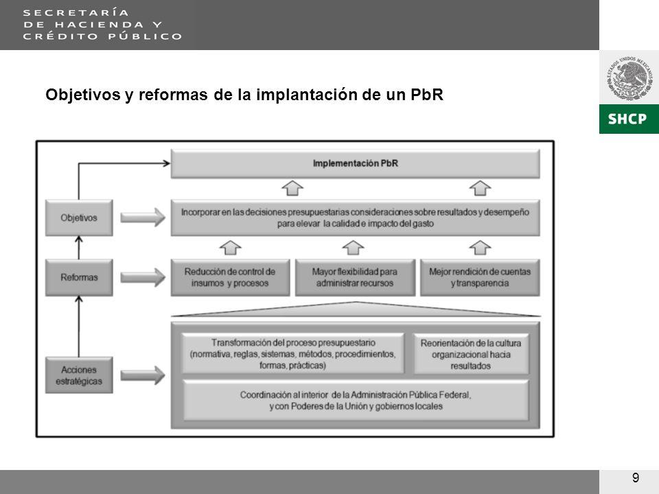 9 Objetivos y reformas de la implantación de un PbR