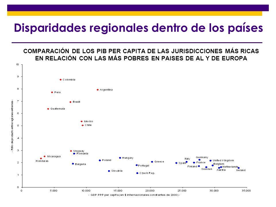 Históricamente la carga fiscal ha sido insuficiente para financiar el gasto público AMÉRICA LATINA Y EL CARIBE: INGRESO, GASTO Y RESULTADO GLOBAL DEL GOBIERNO CENTRAL (En porcentajes del PIB, promedios simples) Estrecho espacio fiscal