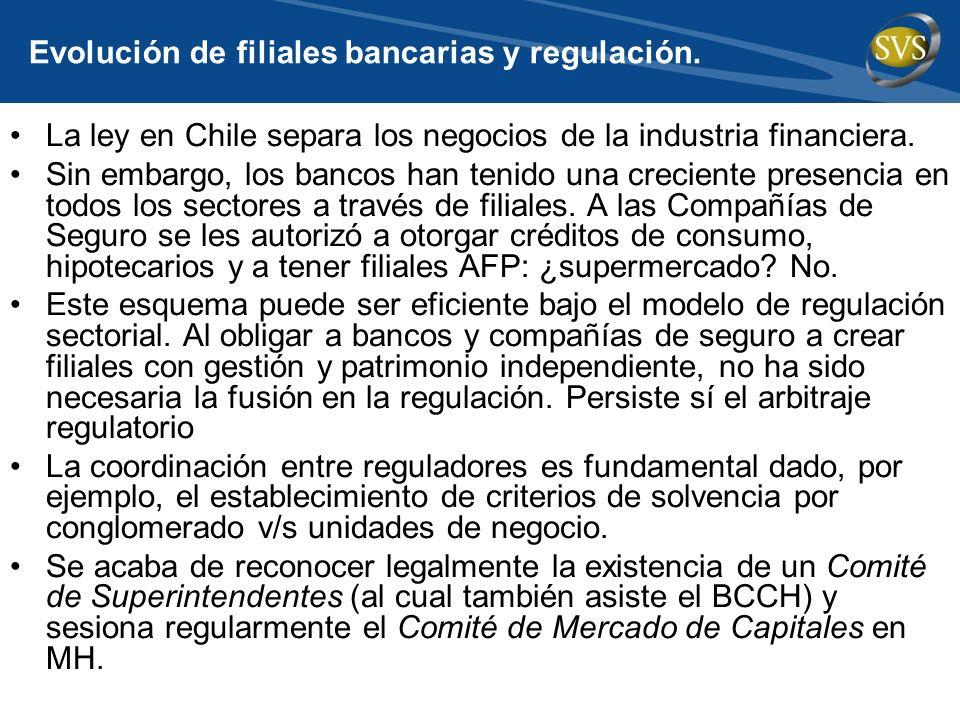 Evolución de filiales bancarias y regulación. La ley en Chile separa los negocios de la industria financiera. Sin embargo, los bancos han tenido una c