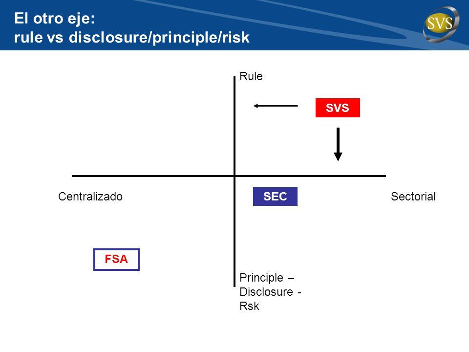 El otro eje: rule vs disclosure/principle/risk Sectorial Principle – Disclosure - Rsk Centralizado Rule SVS FSA SEC
