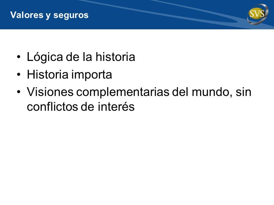 Valores y seguros Lógica de la historia Historia importa Visiones complementarias del mundo, sin conflictos de interés