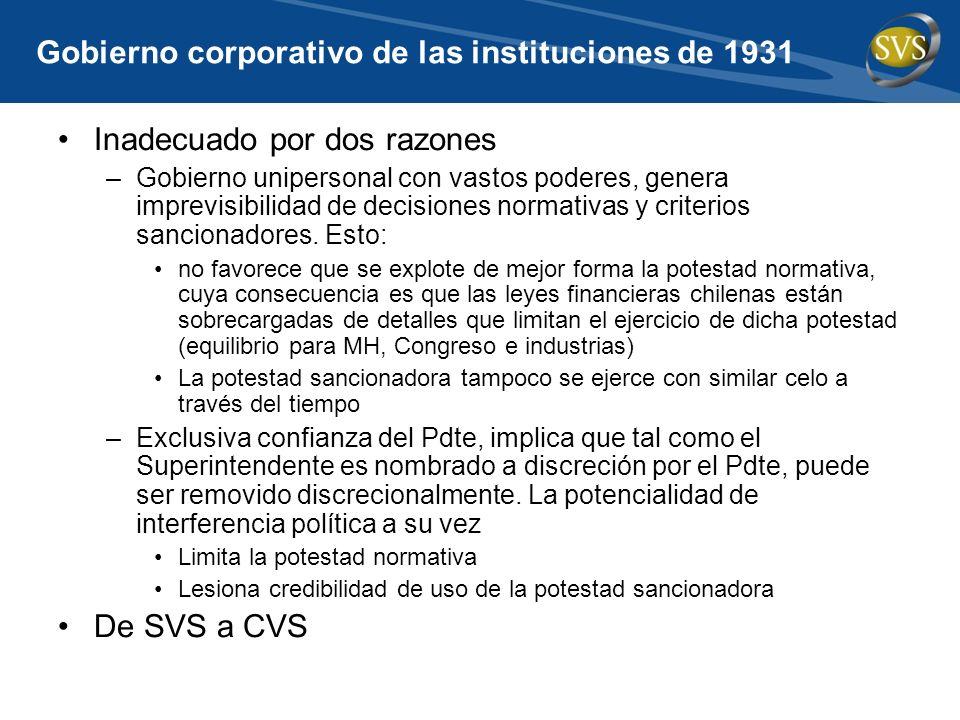 Gobierno corporativo de las instituciones de 1931 Inadecuado por dos razones –Gobierno unipersonal con vastos poderes, genera imprevisibilidad de deci