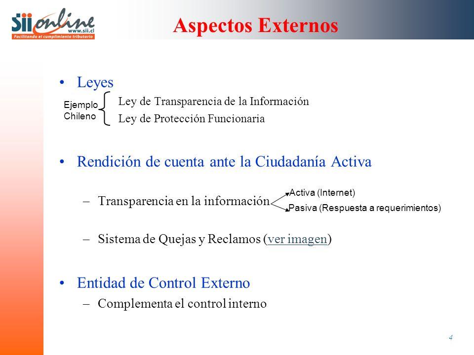 15 Experiencias Internacionales Miguel J.