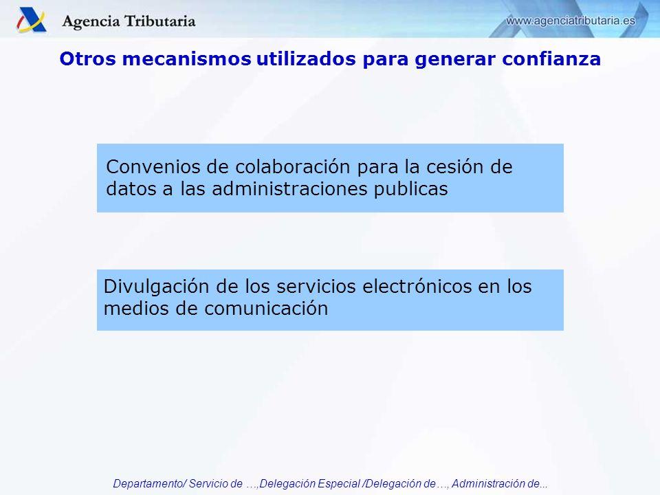 Departamento/ Servicio de …,Delegación Especial /Delegación de…, Administración de... Otros mecanismos utilizados para generar confianza Divulgación d