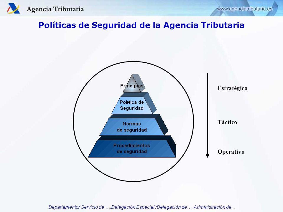 Departamento/ Servicio de …,Delegación Especial /Delegación de…, Administración de... Políticas de Seguridad de la Agencia Tributaria Estratégico Táct