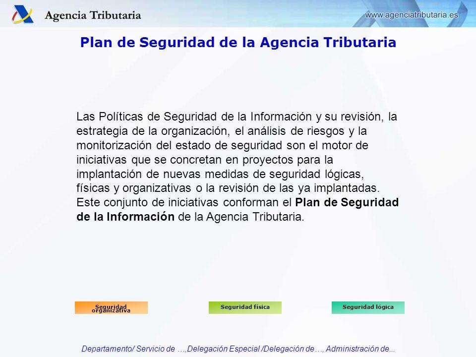 Departamento/ Servicio de …,Delegación Especial /Delegación de…, Administración de... Plan de Seguridad de la Agencia Tributaria Seguridad organizativ