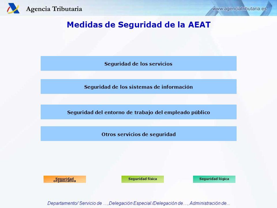 Departamento/ Servicio de …,Delegación Especial /Delegación de…, Administración de... Medidas de Seguridad de la AEAT Seguridad organizativa Seguridad