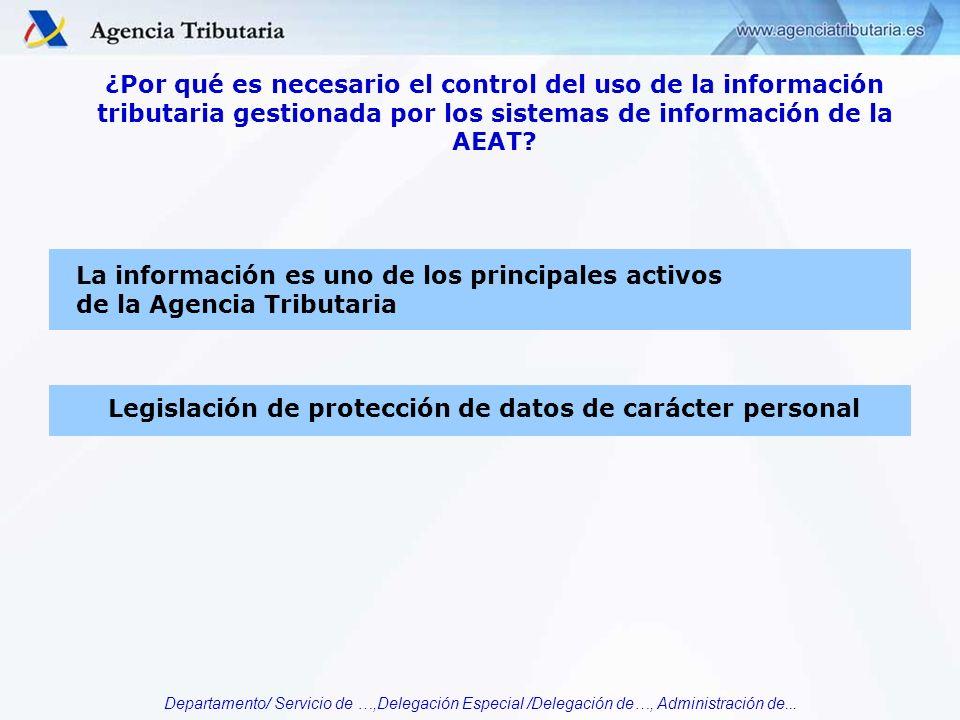 Departamento/ Servicio de …,Delegación Especial /Delegación de…, Administración de... ¿Por qué es necesario el control del uso de la información tribu