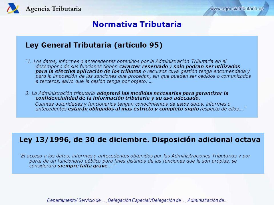 Departamento/ Servicio de …,Delegación Especial /Delegación de…, Administración de... Normativa Tributaria Ley General Tributaria (artículo 95) 1. Los