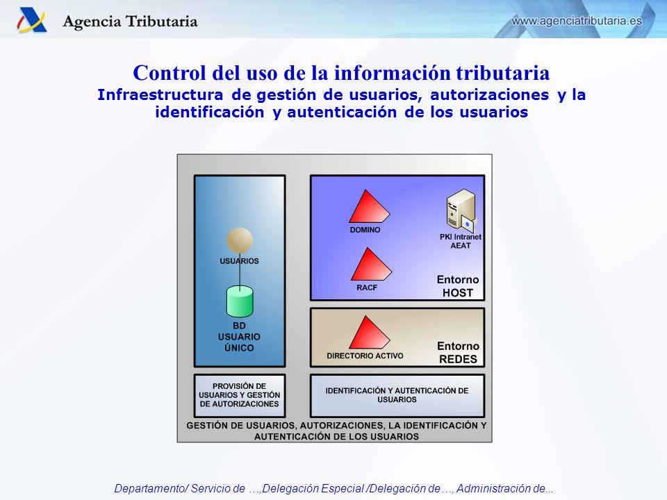 Departamento/ Servicio de …,Delegación Especial /Delegación de…, Administración de... Control del uso de la información tributaria Infraestructura de