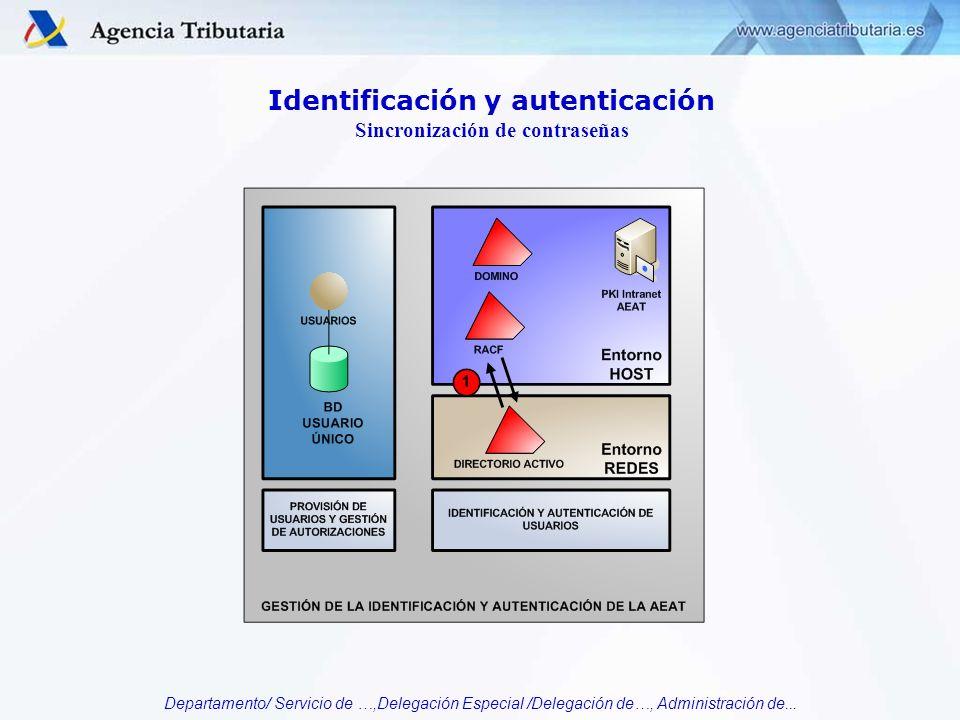 Departamento/ Servicio de …,Delegación Especial /Delegación de…, Administración de... Identificación y autenticación Sincronización de contraseñas