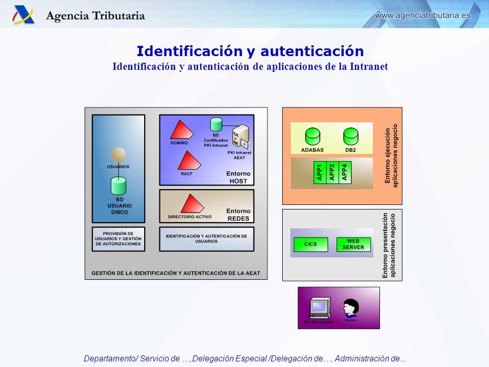 Departamento/ Servicio de …,Delegación Especial /Delegación de…, Administración de... Identificación y autenticación Identificación y autenticación de