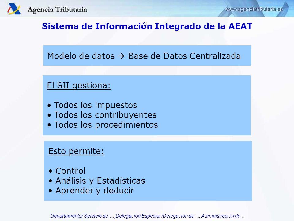 Departamento/ Servicio de …,Delegación Especial /Delegación de…, Administración de... Sistema de Información Integrado de la AEAT Modelo de datos Base