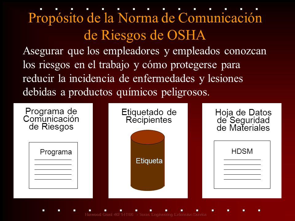 Propósito de la Norma de Comunicación de Riesgos de OSHA Programa de Comunicación de Riesgos Etiquetado de Recipientes Hoja de Datos de Seguridad de M