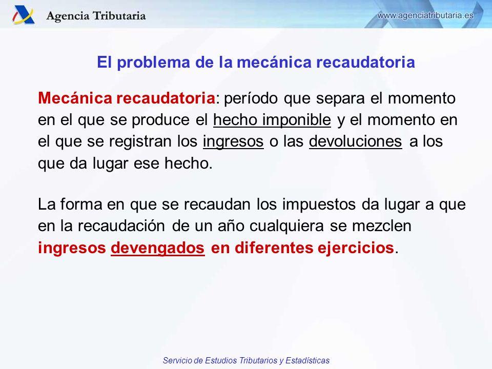 Servicio de Estudios Tributarios y Estadísticas El problema de la mecánica recaudatoria Mecánica recaudatoria: período que separa el momento en el que