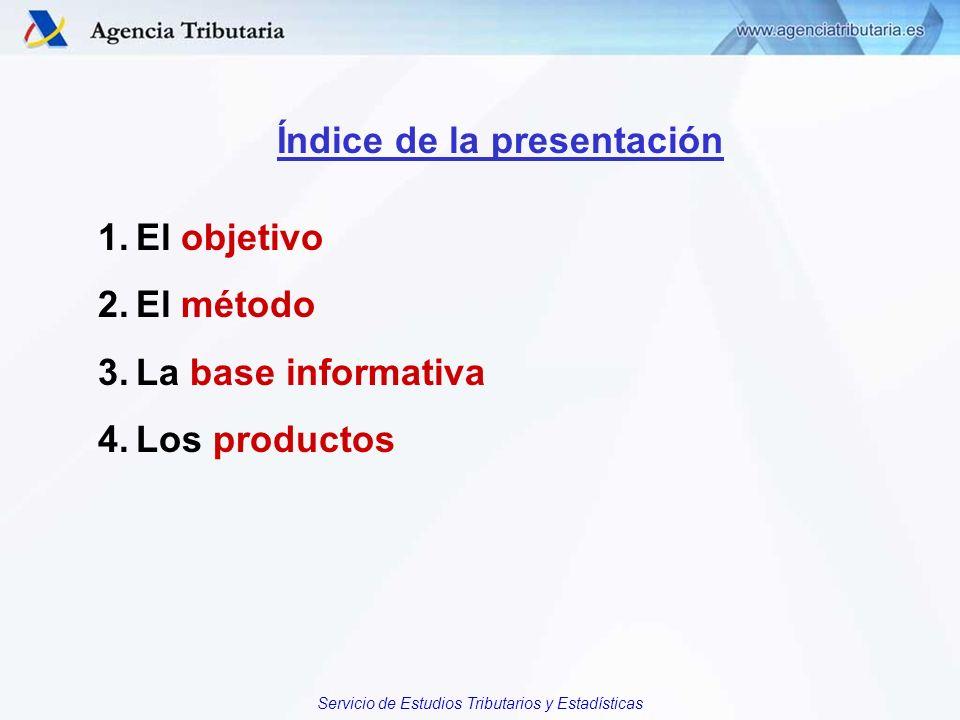 Servicio de Estudios Tributarios y Estadísticas Índice de la presentación 1.El objetivo 2.El método 3.La base informativa 4.Los productos