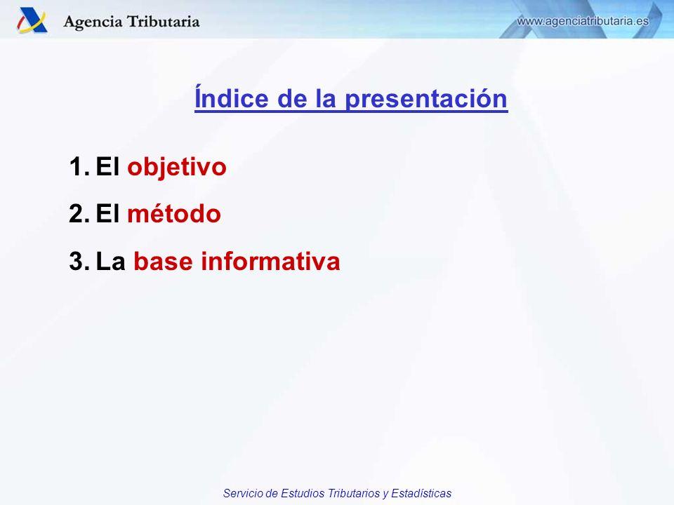 Índice de la presentación 1.El objetivo 2.El método 3.La base informativa