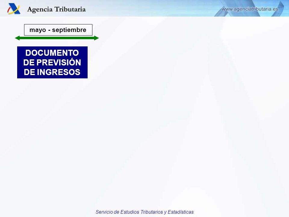 Servicio de Estudios Tributarios y Estadísticas DOCUMENTO DE PREVISIÓN DE INGRESOS mayo - septiembre