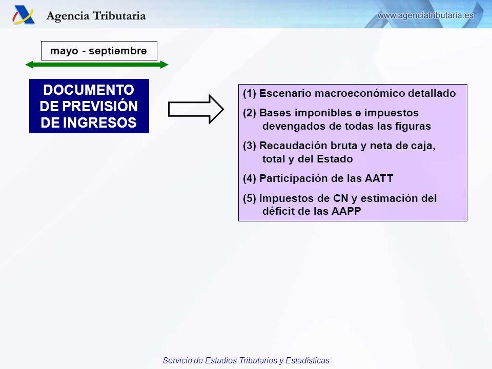 Servicio de Estudios Tributarios y Estadísticas DOCUMENTO DE PREVISIÓN DE INGRESOS mayo - septiembre (1) Escenario macroeconómico detallado (2) Bases