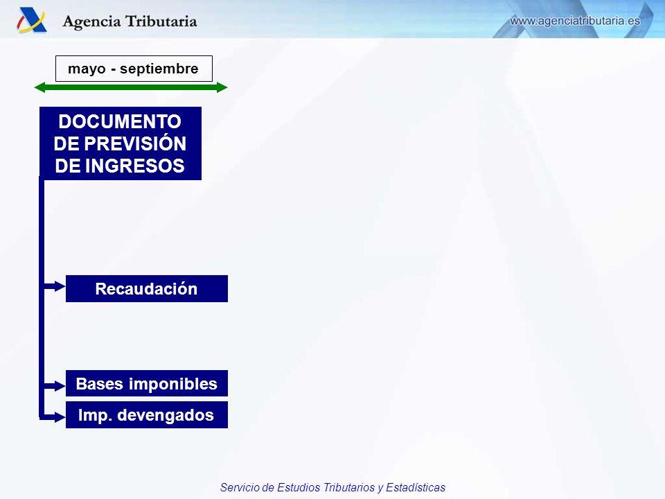 Servicio de Estudios Tributarios y Estadísticas DOCUMENTO DE PREVISIÓN DE INGRESOS mayo - septiembre Recaudación Bases imponibles Imp. devengados
