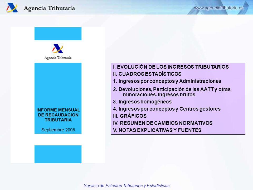 Servicio de Estudios Tributarios y Estadísticas I. EVOLUCIÓN DE LOS INGRESOS TRIBUTARIOS II. CUADROS ESTADÍSTICOS 1. Ingresos por conceptos y Administ