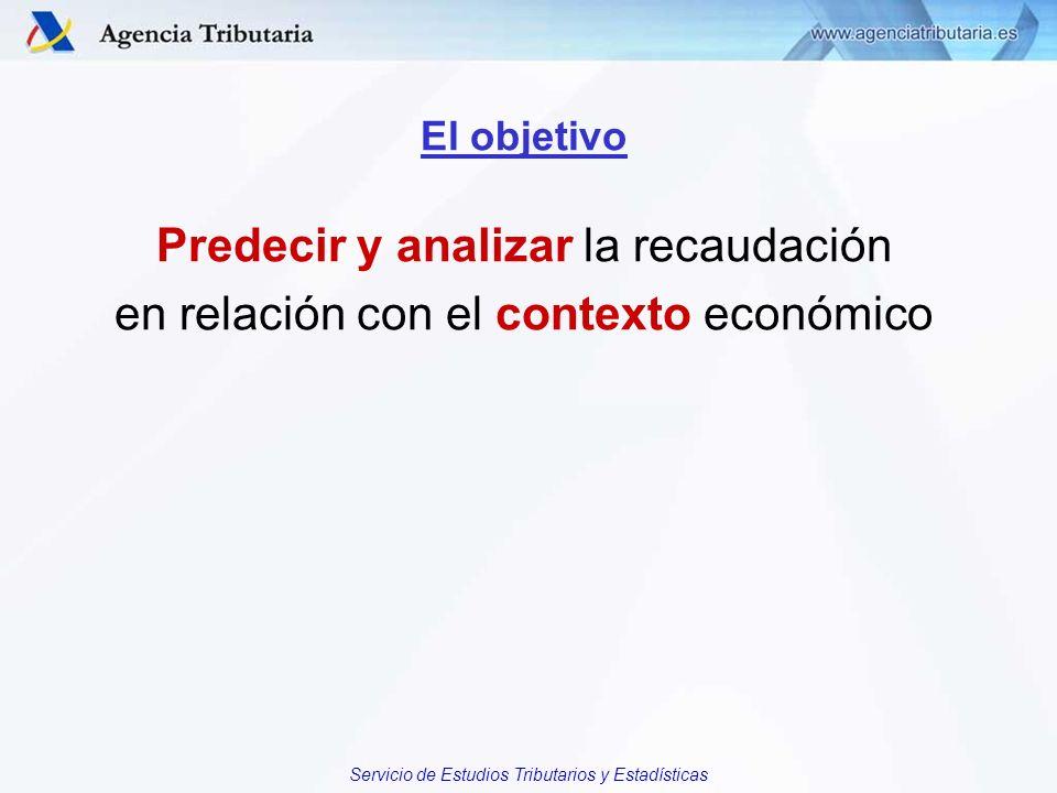 Servicio de Estudios Tributarios y Estadísticas El objetivo Predecir y analizar la recaudación en relación con el contexto económico