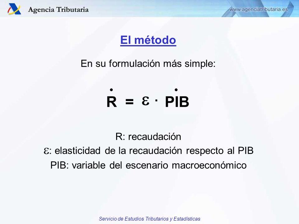 Servicio de Estudios Tributarios y Estadísticas El método En su formulación más simple: R =PIB · R: recaudación : elasticidad de la recaudación respec