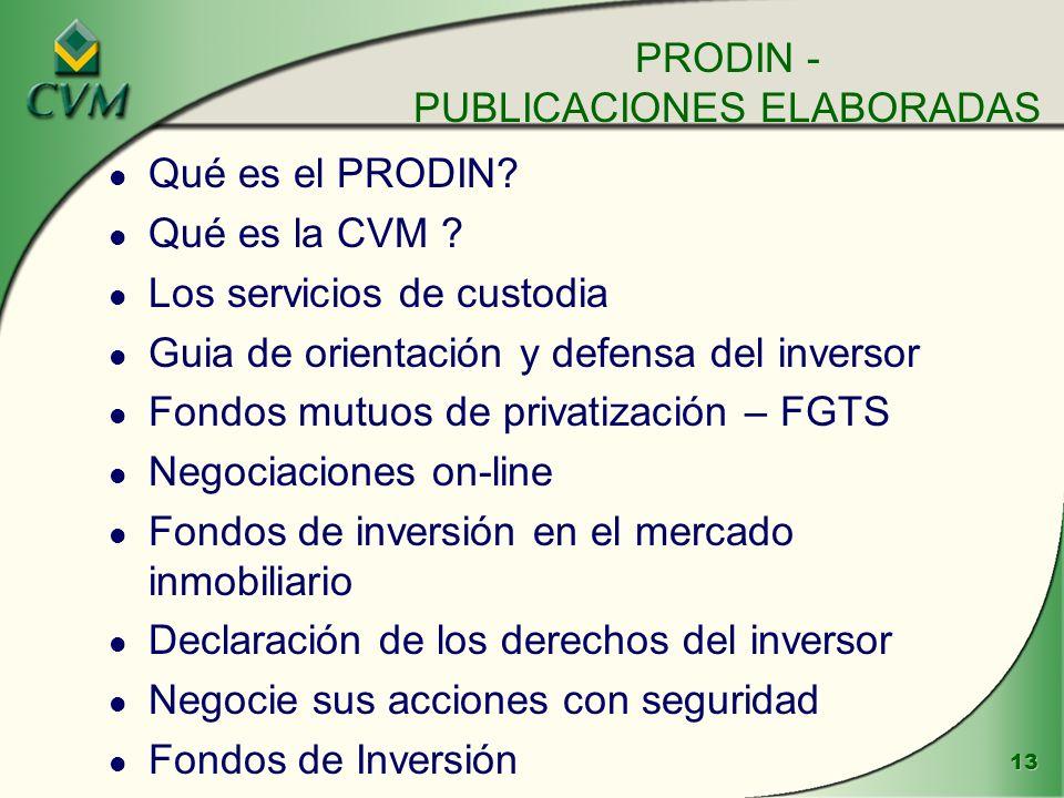 13 l Qué es el PRODIN. l Qué es la CVM .