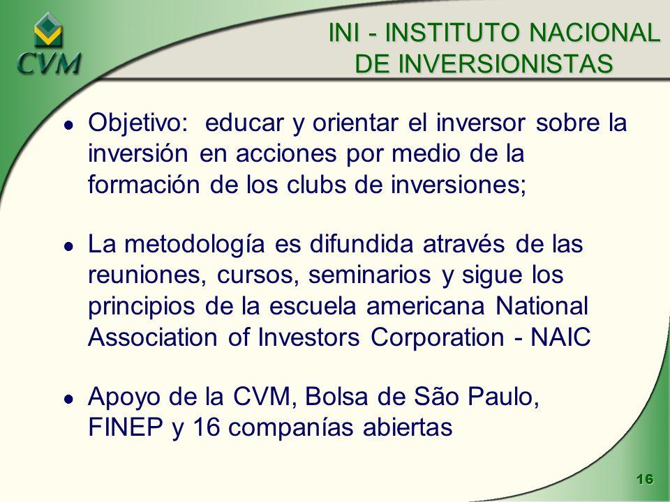 16 INI - INSTITUTO NACIONAL DE INVERSIONISTAS INI - INSTITUTO NACIONAL DE INVERSIONISTAS l Objetivo: educar y orientar el inversor sobre la inversión en acciones por medio de la formación de los clubs de inversiones; l La metodología es difundida através de las reuniones, cursos, seminarios y sigue los principios de la escuela americana National Association of Investors Corporation - NAIC l Apoyo de la CVM, Bolsa de São Paulo, FINEP y 16 companías abiertas