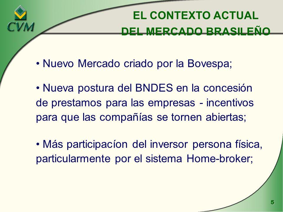 5 Nuevo Mercado criado por la Bovespa; Nueva postura del BNDES en la concesión de prestamos para las empresas - incentivos para que las compañías se tornen abiertas; Más participacíon del inversor persona física, particularmente por el sistema Home-broker; EL CONTEXTO ACTUAL DEL MERCADO BRASILEÑO