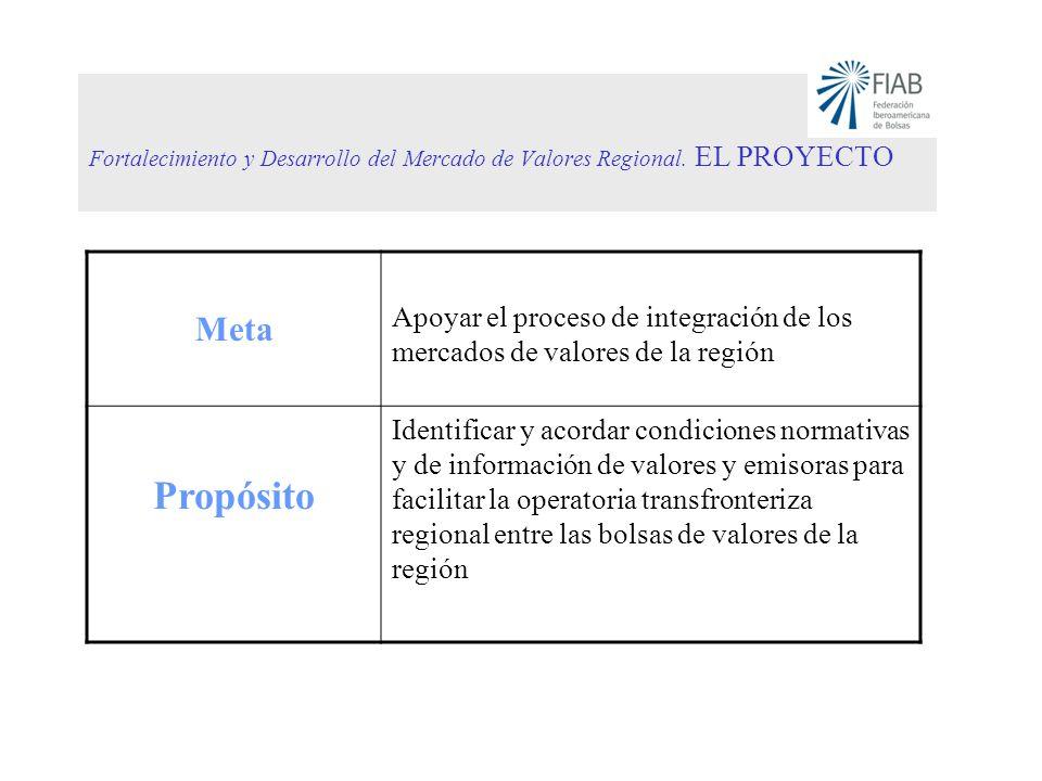 Fortalecimiento y Desarrollo del Mercado de Valores Regional. EL PROYECTO Meta Apoyar el proceso de integración de los mercados de valores de la regió