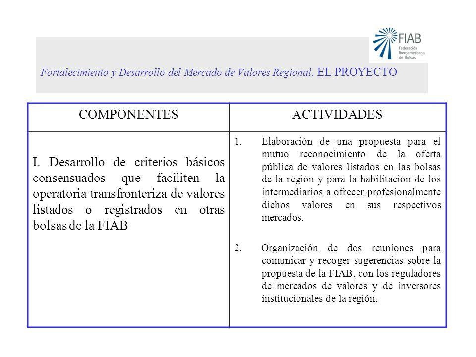 Fortalecimiento y Desarrollo del Mercado de Valores Regional. EL PROYECTO COMPONENTESACTIVIDADES I. Desarrollo de criterios básicos consensuados que f