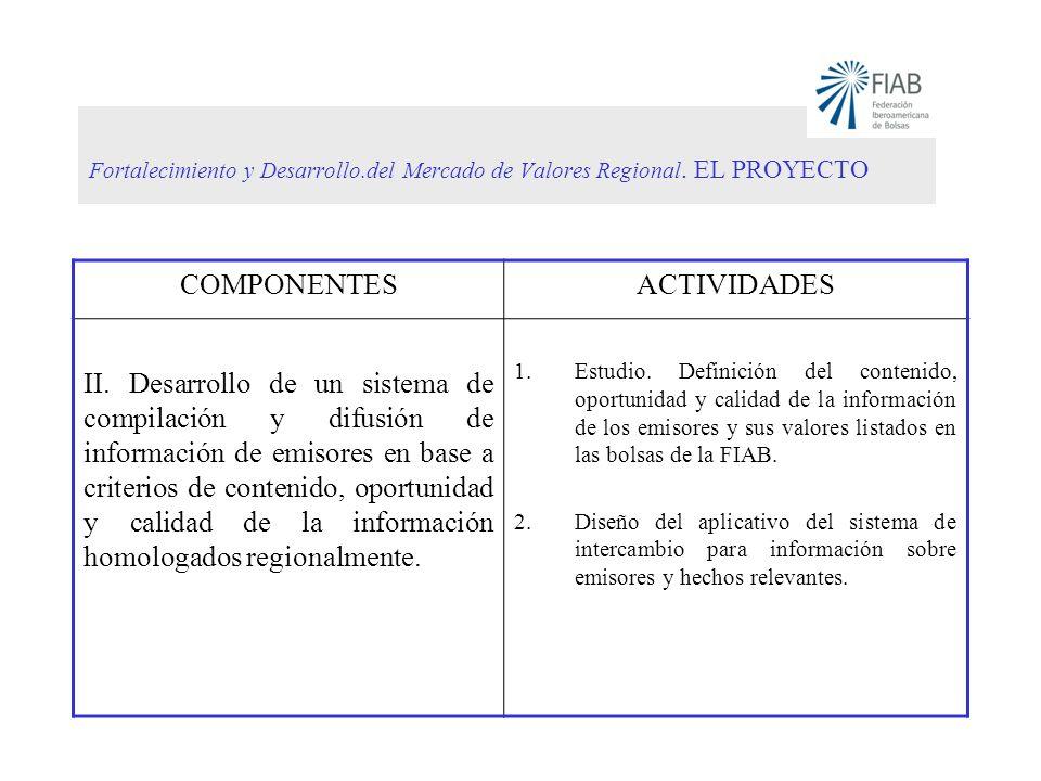 Fortalecimiento y Desarrollo.del Mercado de Valores Regional. EL PROYECTO COMPONENTESACTIVIDADES II. Desarrollo de un sistema de compilación y difusió