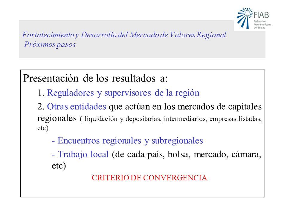 Fortalecimiento y Desarrollo del Mercado de Valores Regional Próximos pasos Presentación de los resultados a: 1. Reguladores y supervisores de la regi