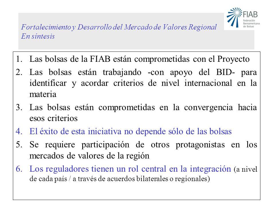 Fortalecimiento y Desarrollo del Mercado de Valores Regional En síntesis 1.Las bolsas de la FIAB están comprometidas con el Proyecto 2.Las bolsas está