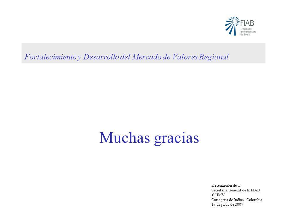 Fortalecimiento y Desarrollo del Mercado de Valores Regional Muchas gracias Presentación de la Secretaría General de la FIAB al IIMV Cartagena de Indi