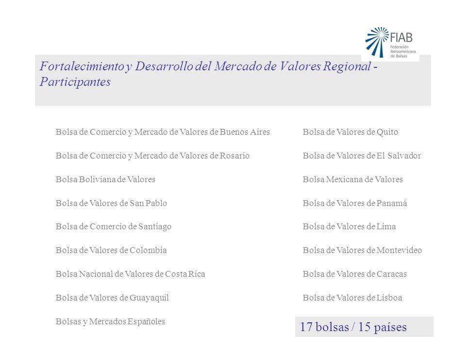 Fortalecimiento y Desarrollo del Mercado de Valores Regional - Participantes Bolsa de Comercio y Mercado de Valores de Buenos AiresBolsa de Valores de