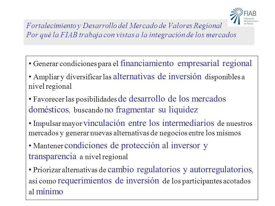 Fortalecimiento y Desarrollo del Mercado de Valores Regional Por qué la FIAB trabaja con vistas a la integración de los mercados Generar condiciones p