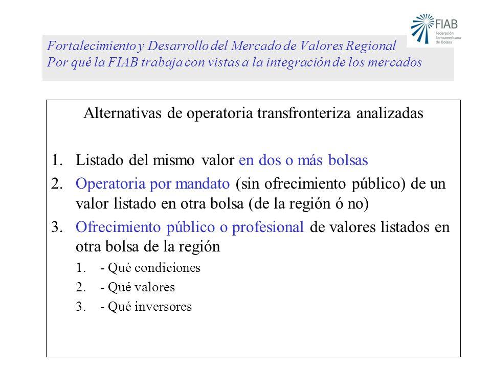 Fortalecimiento y Desarrollo del Mercado de Valores Regional Por qué la FIAB trabaja con vistas a la integración de los mercados Alternativas de opera