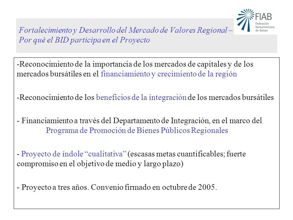 Fortalecimiento y Desarrollo del Mercado de Valores Regional – Por qué el BID participa en el Proyecto -Reconocimiento de la importancia de los mercad