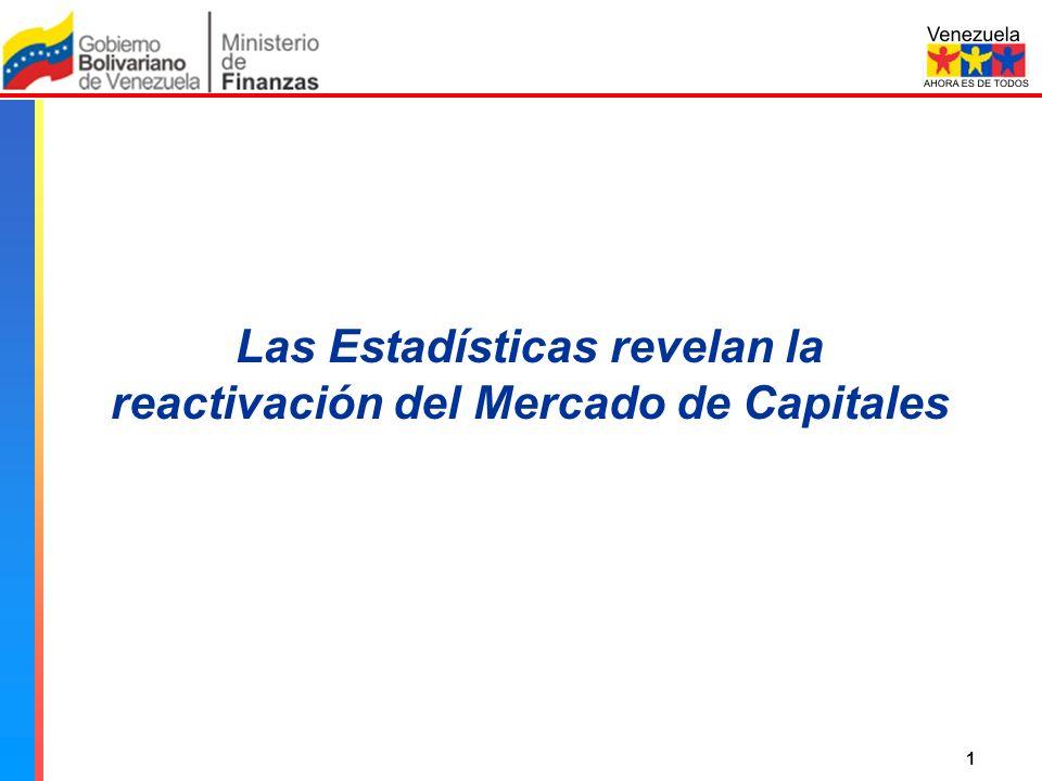 Comisión Nacional de Valores Las Estadísticas revelan la reactivación del Mercado de Capitales 1