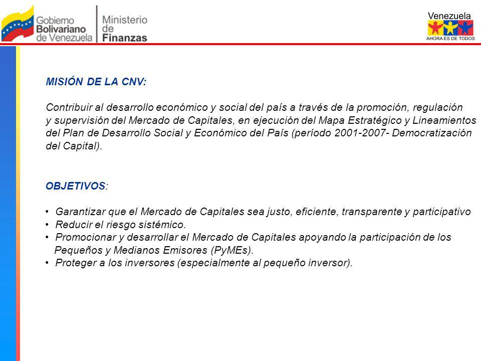 Comisión Nacional de Valores PROPÓSITO: DEMOCRATIZAR EL CAPITAL A)LOGRAR LA INCORPORACIÓN DE LOS PEQUEÑOS INVERSORES.