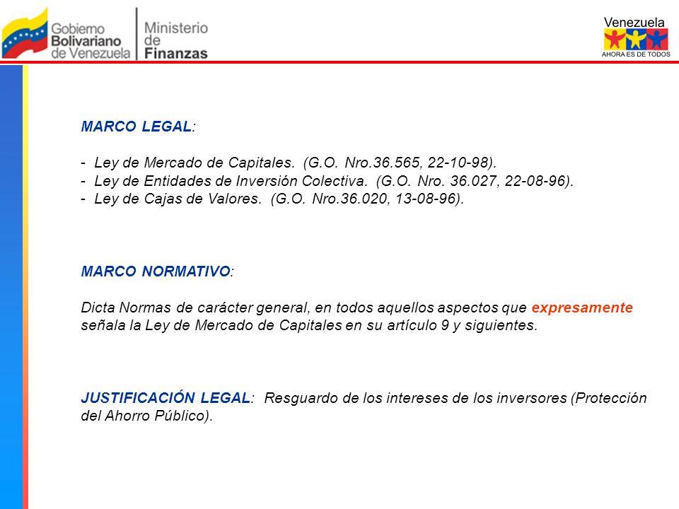 Comisión Nacional de Valores MARCO LEGAL: - Ley de Mercado de Capitales.