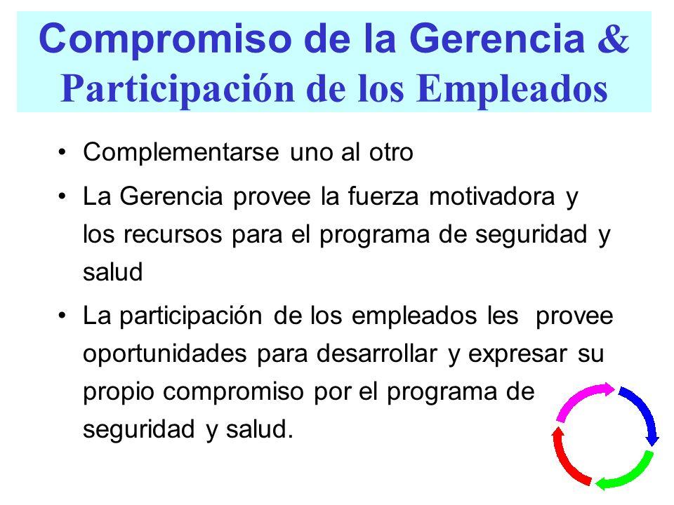 Compromiso de la Gerencia & Participación de los Empleados Complementarse uno al otro La Gerencia provee la fuerza motivadora y los recursos para el p