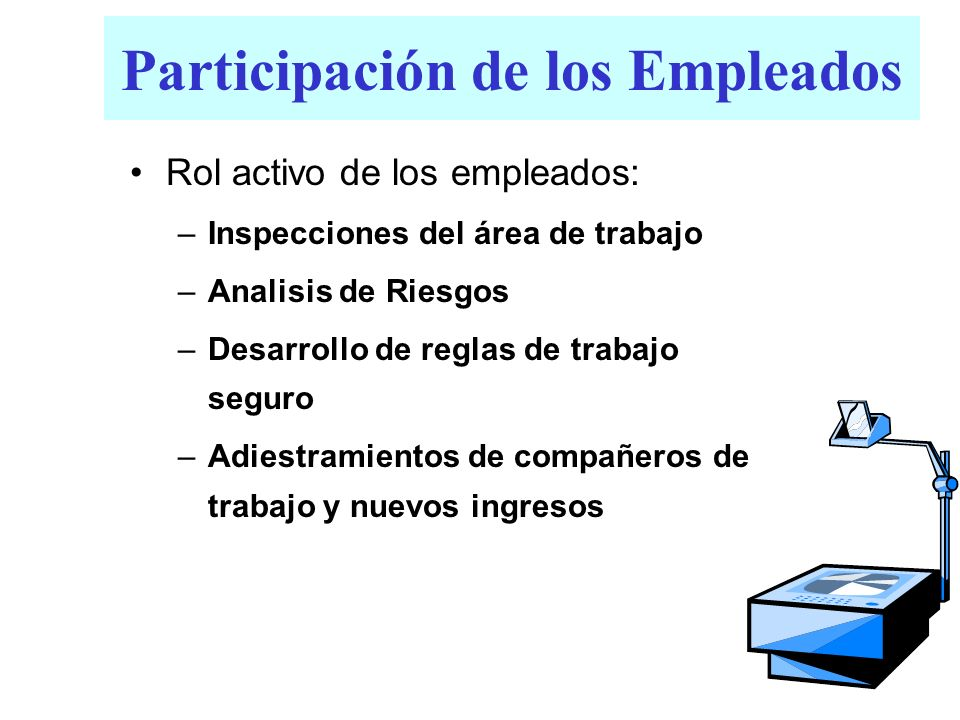Participación de los Empleados Rol activo de los empleados: –Inspecciones del área de trabajo –Analisis de Riesgos –Desarrollo de reglas de trabajo se