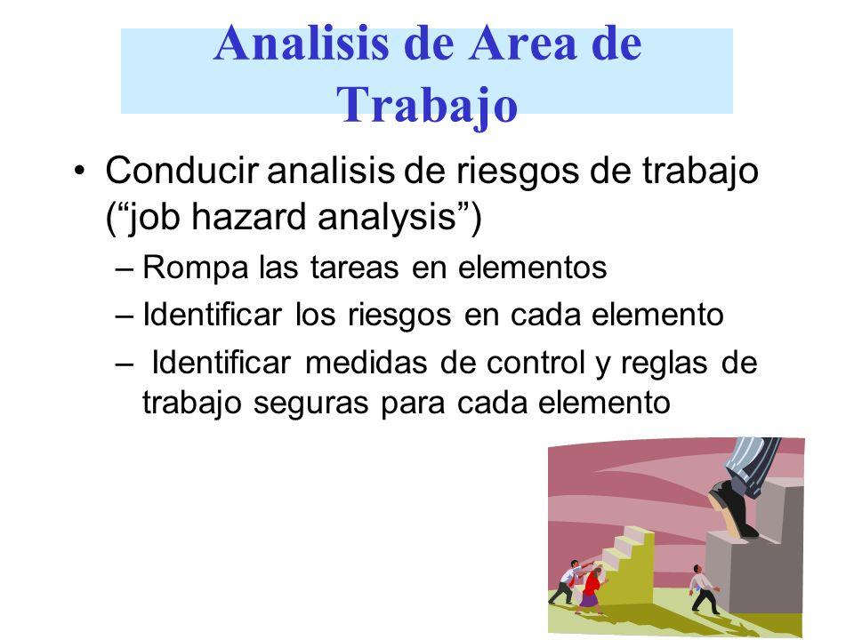 Analisis de Area de Trabajo Conducir analisis de riesgos de trabajo (job hazard analysis) –Rompa las tareas en elementos –Identificar los riesgos en c