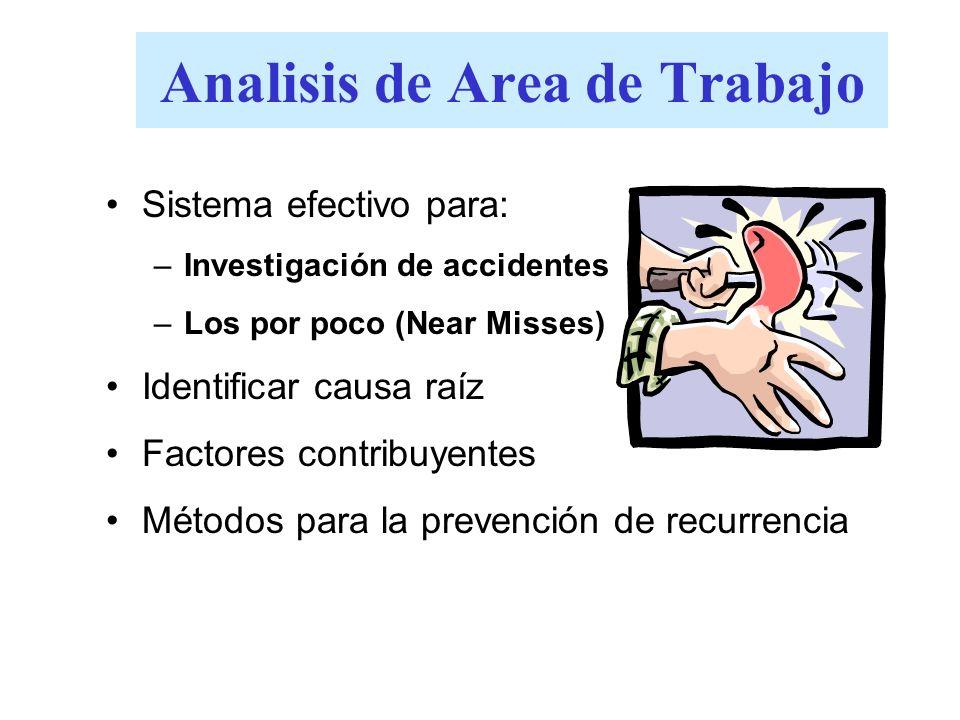 Analisis de Area de Trabajo Sistema efectivo para: –Investigación de accidentes –Los por poco (Near Misses) Identificar causa raíz Factores contribuye