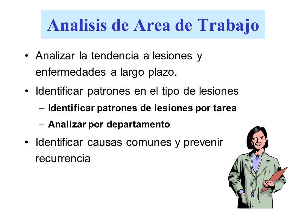 Analisis de Area de Trabajo Analizar la tendencia a lesiones y enfermedades a largo plazo. Identificar patrones en el tipo de lesiones –Identificar pa